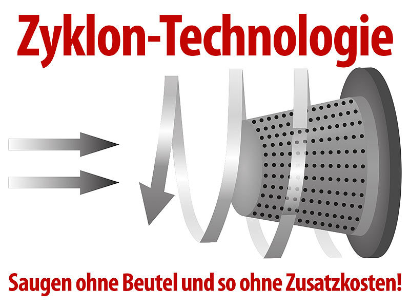 Test Staubsauger Sichler 2in1 Akku Zyklon Staubsauger BHS